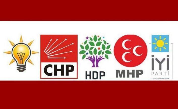 AK Parti, DEVA ve Gelecek'in üye sayısı arttı MHP ve CHP'nin düştü