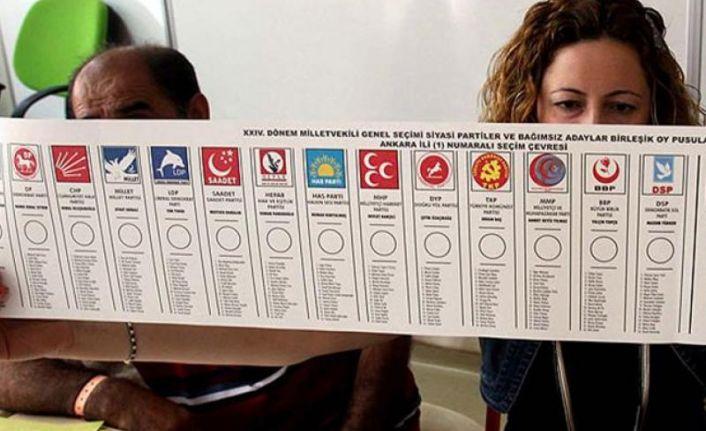 Türkiye'deki siyasi partilerin kaç üyeleri var?