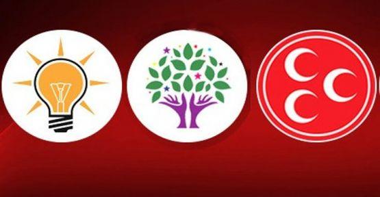 AKP, HDP ve MHP'de kongre haftası