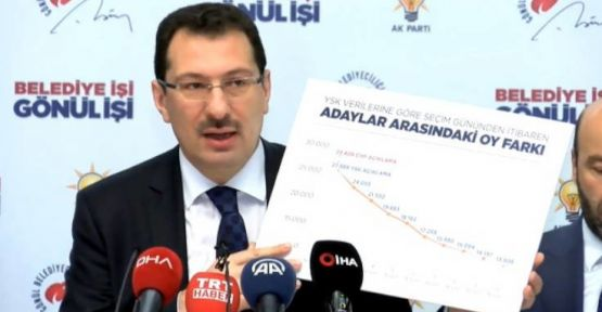 AK Partili Yavuz: O sözü kanıtlasınlar istifa ederim