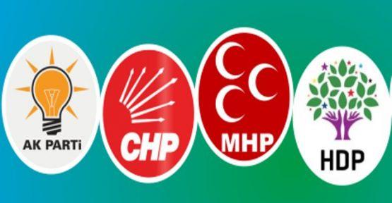 Cezaevi çağrısı: HDP ve CHP 'varız' dedi