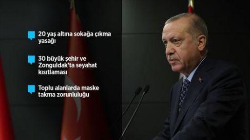 Erdoğan: 20 yaş altındakilere sokağa çıkma yasağı getiriyoruz