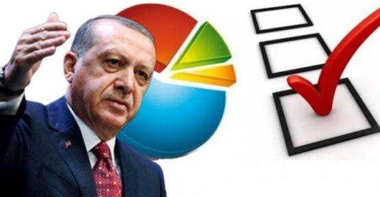 Erdoğan'a görev onayı verenlerde 10 puanlık düşüş var