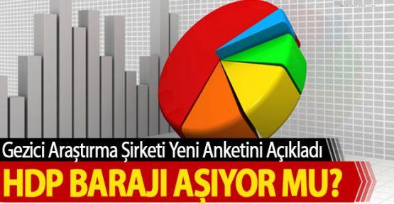 Gezici Araştırma yeni anketini açıkladı, HDP barajı aşıyor