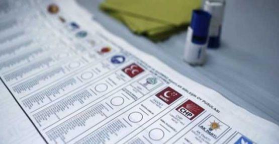 KONDA: HDP oyların büyük bölümünü AKP'den aldı