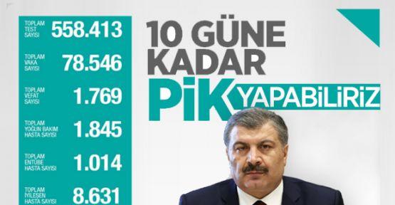 Türkiye'de koronavirüsten 126 kişi daha öldü
