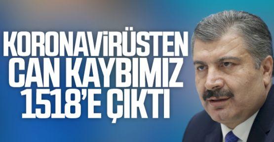 Koronavirüs Türkiye'de 115 can daha aldı