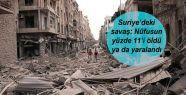 Suriye'deki savaş: Nüfusun yüzde 11'i...