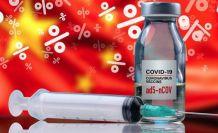 Güney Afrika DSÖ'nün göndereceği Sinovac aşılarını reddetti