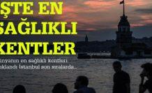 'En sağlıklı kentler' sıralamasında İstanbul sondan ikinci oldu