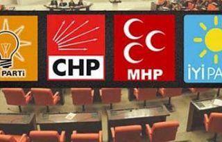 Dört partiden Ermenistan bildirisi