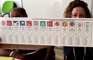 Türkiye'deki siyasi partilerin kaç üyeleri...