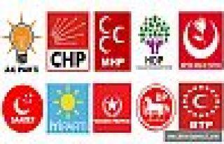 AK Parti'nin üye sayısı 50 günde 15 bin düştü