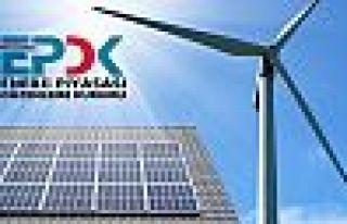 EPDK: Tüketim yoksa fatura kesilmeyecek
