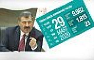 Türkiye'de korona virüsünden can kaybı 131'e yükseldi