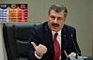 Türkiye'de korona virüsü kaynaklı can kaybı 574'e...