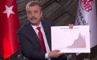 MB Başkanı Kavcıoğlu: Rezervler kaybolmadı yer değiştirdi