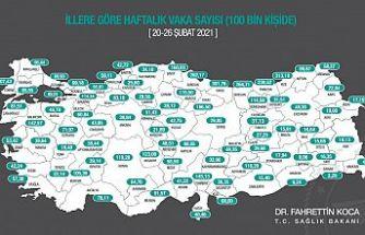 Haftalık Covid-19 tablosu: Karadeniz'de vakalar hızla artıyor
