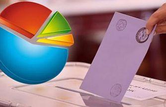 AK Parti kendi anket sonucunu açıkladı